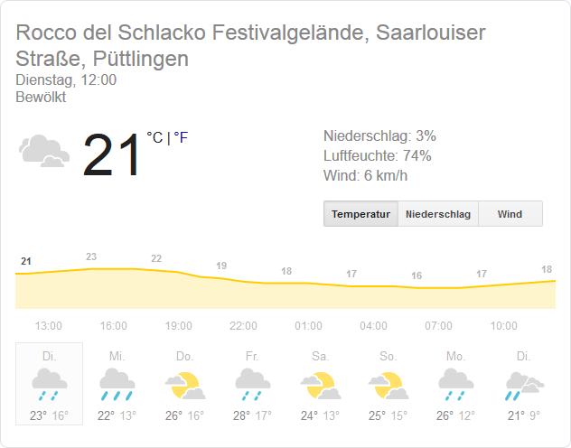 Wetter Rocco del Schlacko